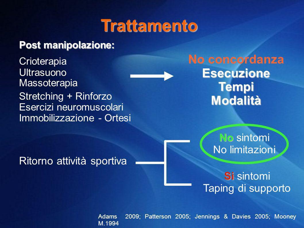 Trattamento Crioterapia Ultrasuono Massoterapia Stretching + Rinforzo Esercizi neuromuscolari Post manipolazione: No concordanzaEsecuzioneTempiModalit