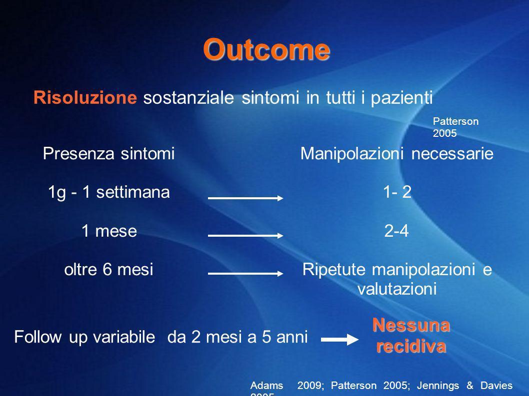Outcome Risoluzione sostanziale sintomi in tutti i pazienti Patterson 2005 Presenza sintomi 1g - 1 settimana 1 mese oltre 6 mesi Manipolazioni necessa