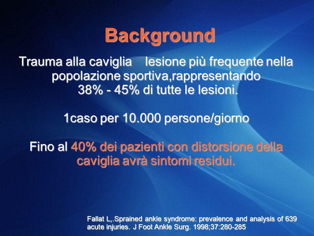 Background Trauma alla caviglia lesione più frequente nella popolazione sportiva,rappresentando 38% - 45% di tutte le lesioni. 38% - 45% di tutte le l
