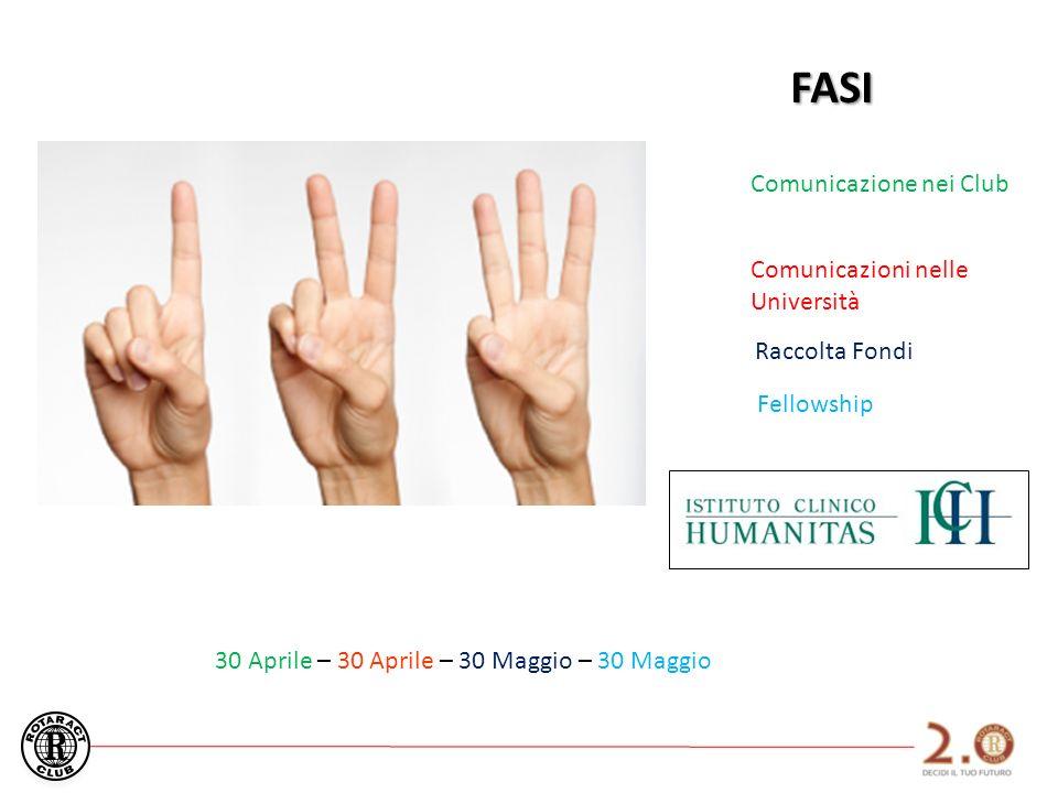 FASI Comunicazione nei Club Comunicazioni nelle Università Raccolta Fondi 30 Aprile – 30 Aprile – 30 Maggio – 30 Maggio Fellowship