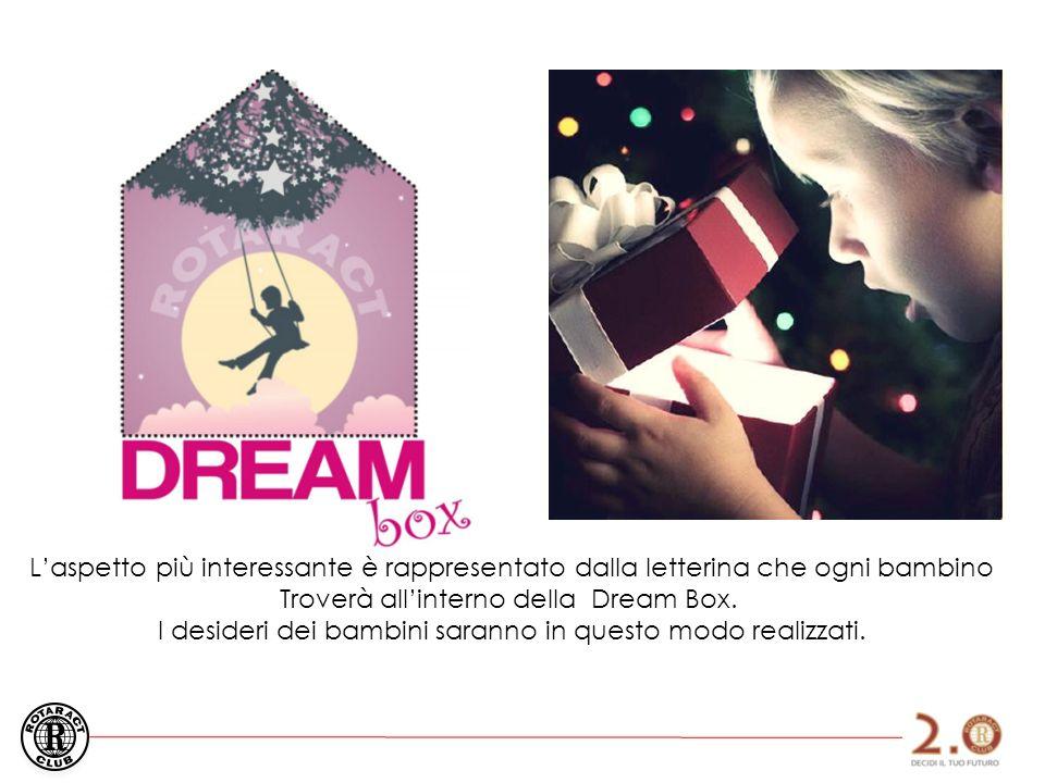 Laspetto più interessante è rappresentato dalla letterina che ogni bambino Troverà allinterno della Dream Box.