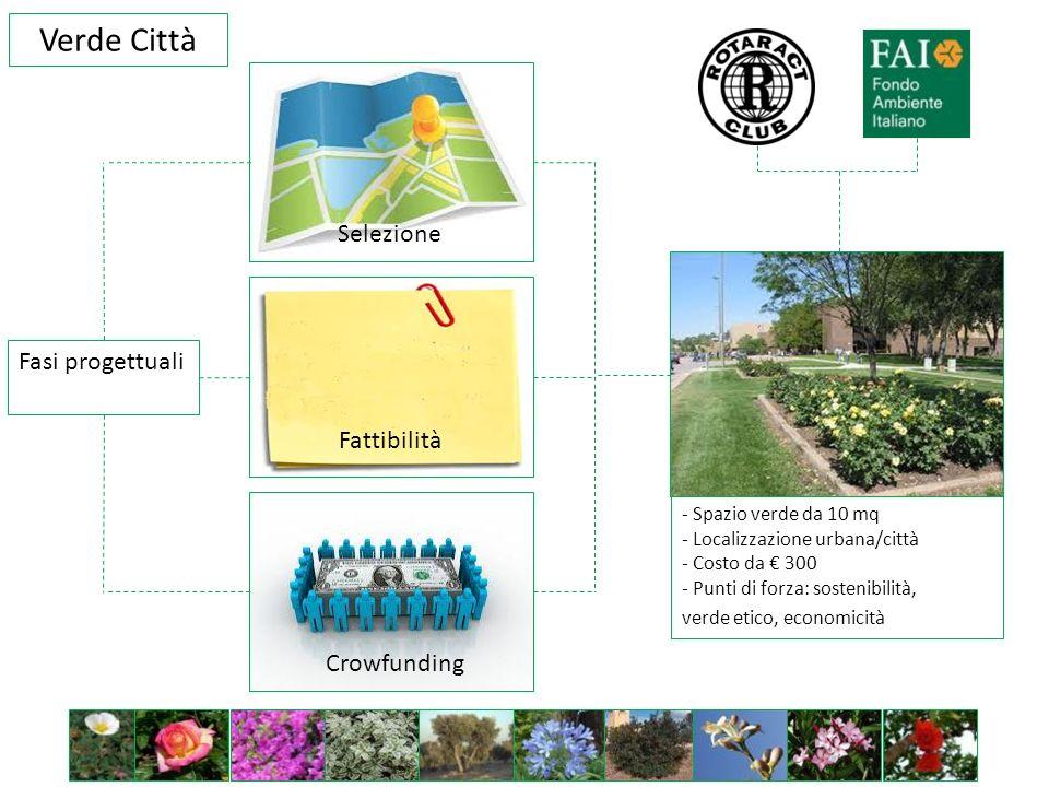 Fasi progettuali - Spazio verde da 10 mq - Localizzazione urbana/città - Costo da 300 - Punti di forza: sostenibilità, verde etico, economicità … Verde Città Fattibilità Selezione Crowfunding