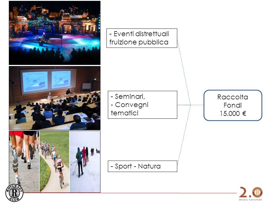 - Eventi distrettuali fruizione pubblica - Seminari, - Convegni tematici - Sport - Natura Raccolta Fondi 15.000