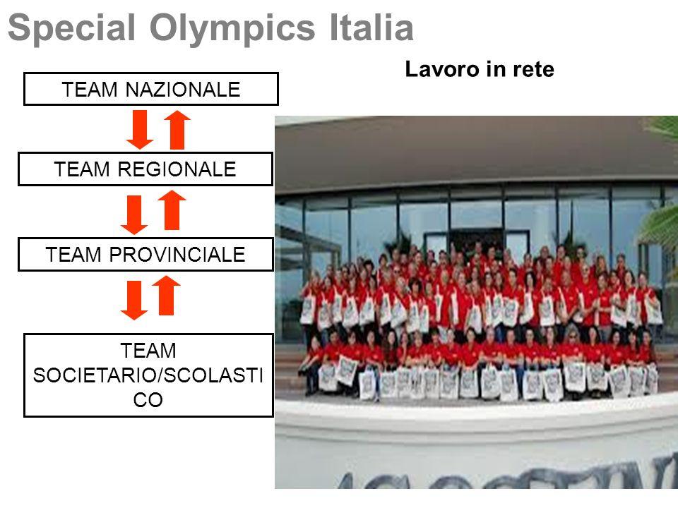 TEAM SOCIETARIO/SCOLASTI CO TEAM REGIONALE TEAM NAZIONALE TEAM PROVINCIALE Lavoro in rete Special Olympics Italia