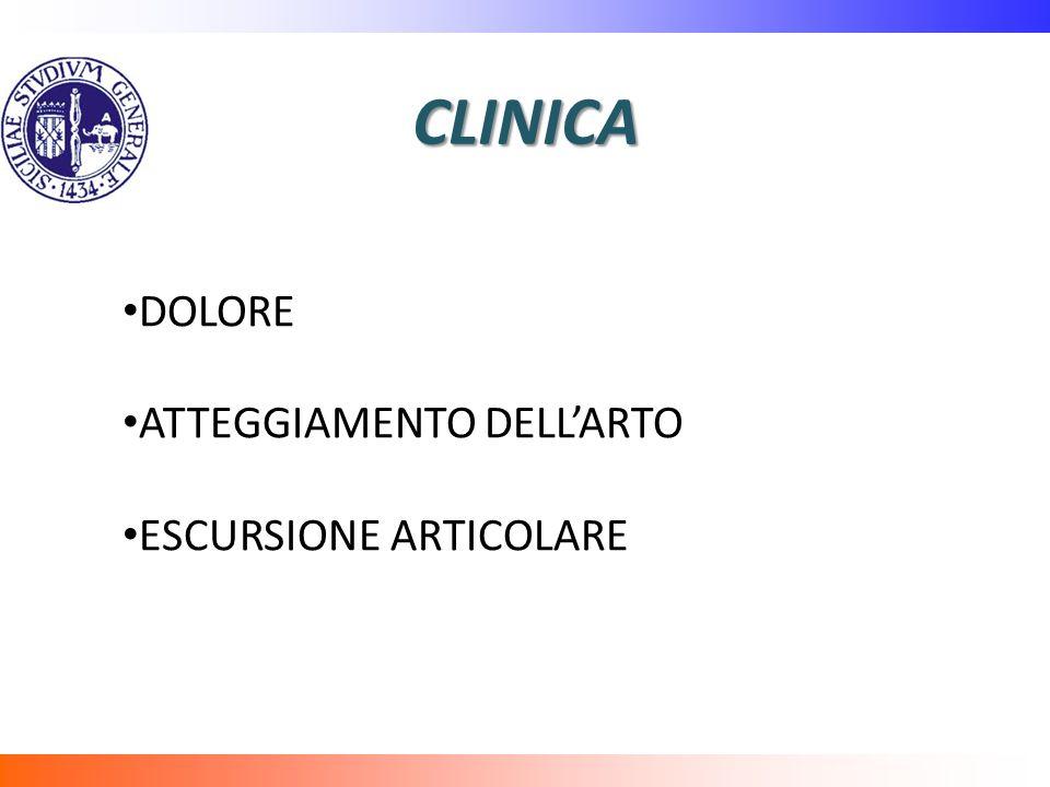 CLINICA DOLORE ATTEGGIAMENTO DELLARTO ESCURSIONE ARTICOLARE