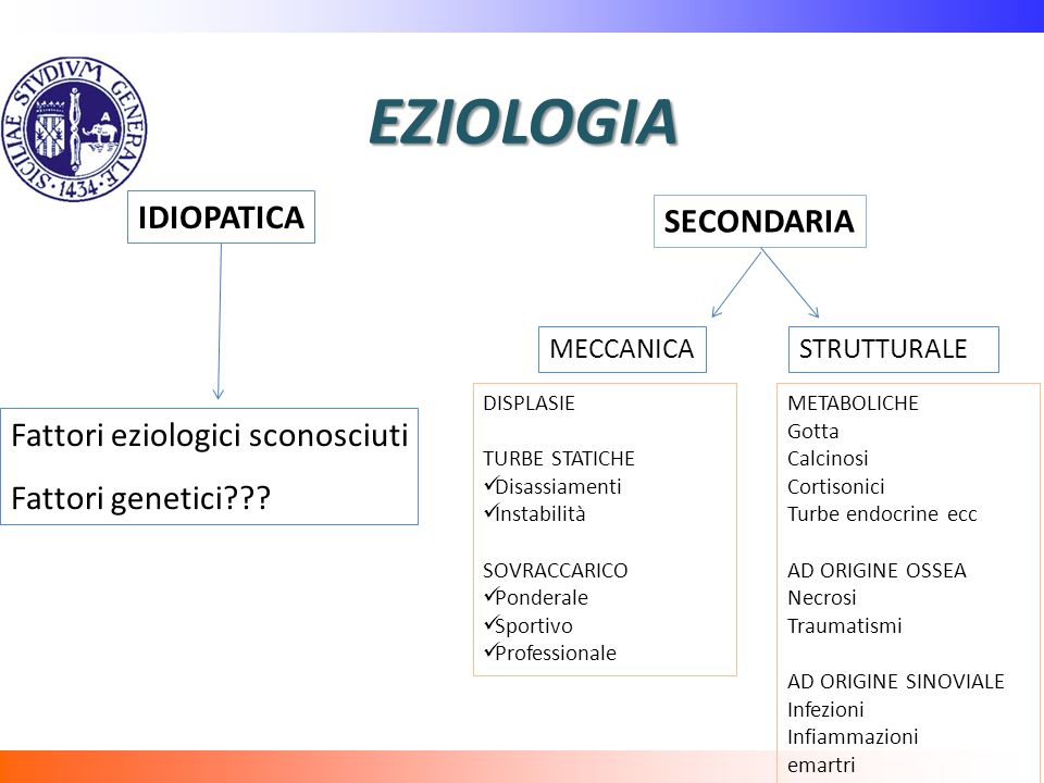 EZIOLOGIA IDIOPATICA SECONDARIA Fattori eziologici sconosciuti Fattori genetici??.