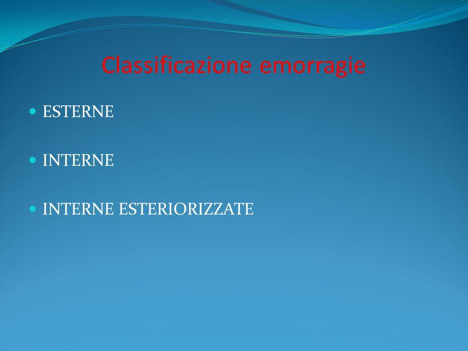 Classificazione emorragie ESTERNE INTERNE INTERNE ESTERIORIZZATE
