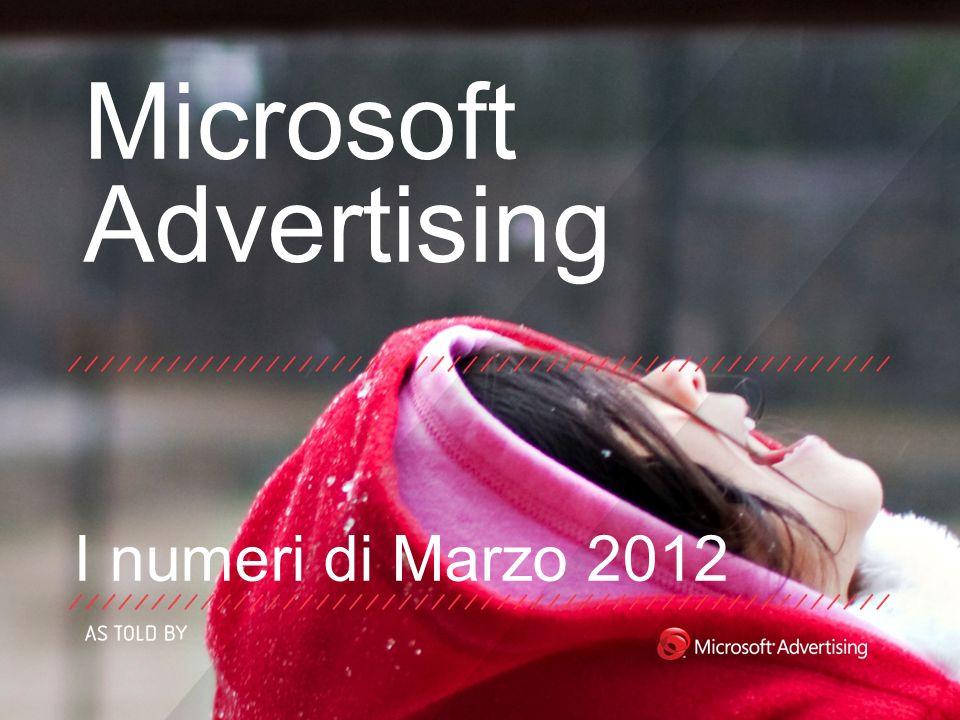 Microsoft Advertising I numeri di Marzo 2012