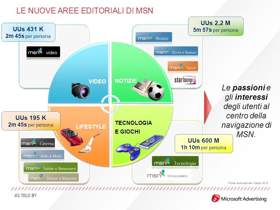 LE NUOVE AREE EDITORIALI DI MSN VIDEO NOTIZIE TECNOLOGIA E GIOCHI LIFESTYLE Le passioni e gli interessi degli utenti al centro della navigazione di MSN.