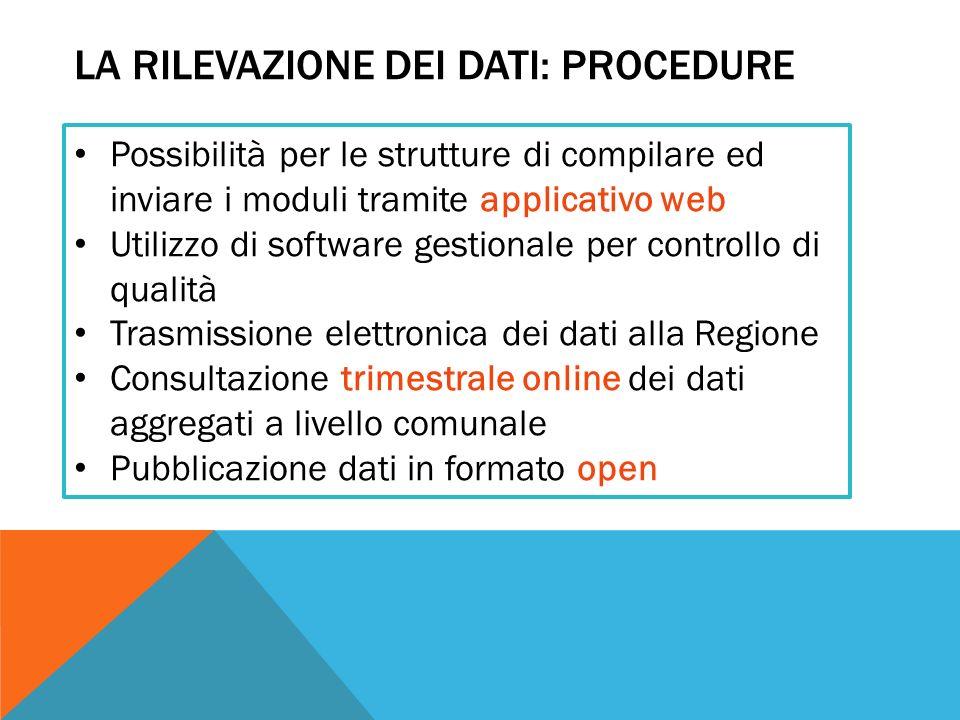 LA RILEVAZIONE DEI DATI: PROCEDURE Possibilità per le strutture di compilare ed inviare i moduli tramite applicativo web Utilizzo di software gestiona