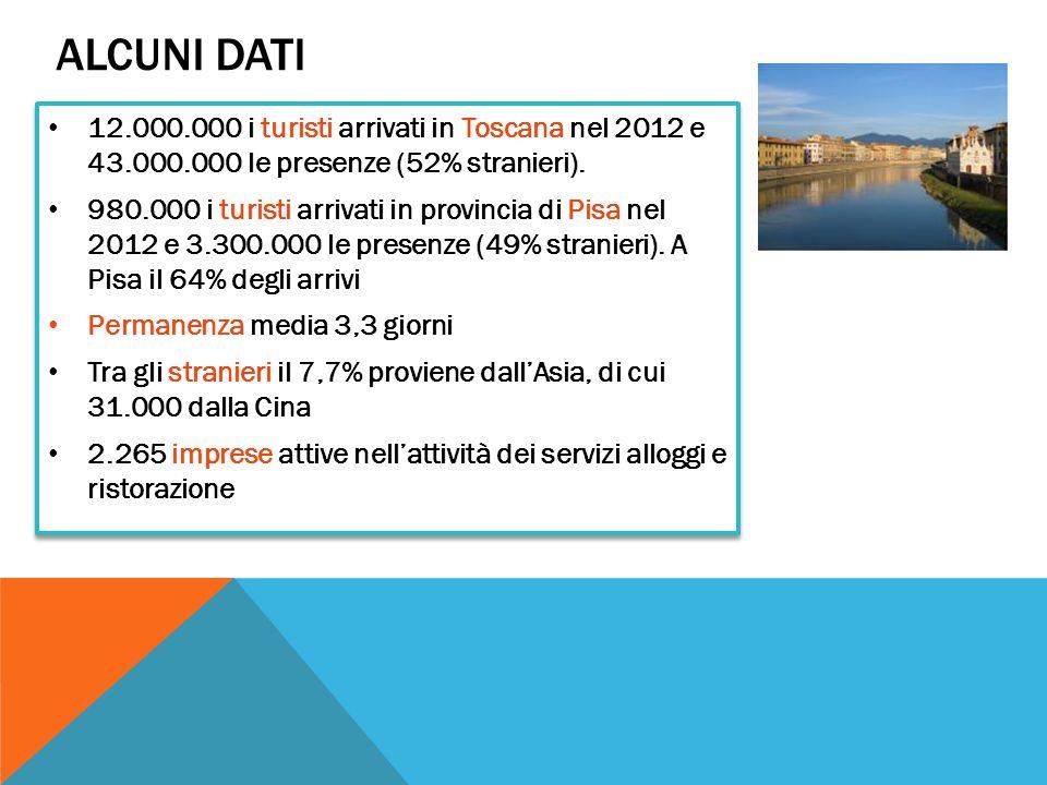 ALCUNI DATI 12.000.000 i turisti arrivati in Toscana nel 2012 e 43.000.000 le presenze (52% stranieri). 980.000 i turisti arrivati in provincia di Pis
