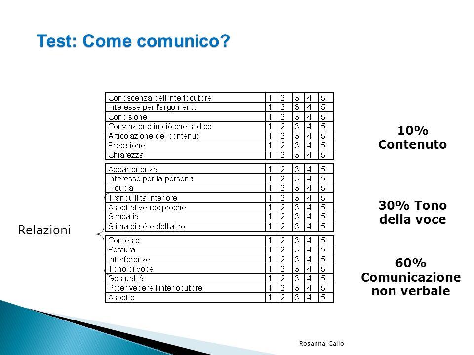 Rosanna Gallo Test: Come comunico? Relazioni 10% Contenuto 30% Tono della voce 60% Comunicazione non verbale
