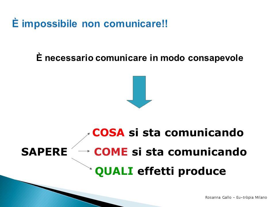 È necessario comunicare in modo consapevole COSA si sta comunicando SAPERE COME si sta comunicando QUALI effetti produce Rosanna Gallo - Eu-tròpia Mil