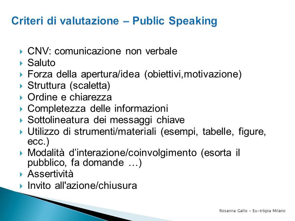 CNV: comunicazione non verbale Saluto Forza della apertura/idea (obiettivi,motivazione) Struttura (scaletta) Ordine e chiarezza Completezza delle info