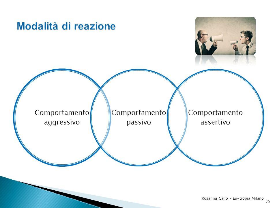 36 Comportamento aggressivo Comportamento passivo Comportamento assertivo Rosanna Gallo - Eu-tròpia Milano