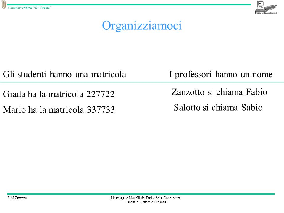 F.M.ZanzottoLinguaggi e Modelli dei Dati e della Conoscenza Facoltà di Lettere e Filosofia University of Rome Tor Vergata Organizziamoci Gli studenti hanno una matricola Giada ha la matricola 227722 I professori hanno un nome Zanzotto si chiama Fabio Mario ha la matricola 337733 Salotto si chiama Sabio