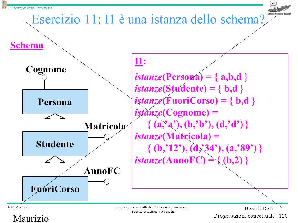 F.M.ZanzottoLinguaggi e Modelli dei Dati e della Conoscenza Facoltà di Lettere e Filosofia University of Rome Tor Vergata Basi di Dati Progettazione concettuale - 110 Maurizio Lenzerini Esercizio 11: I1 è una istanza dello schema.