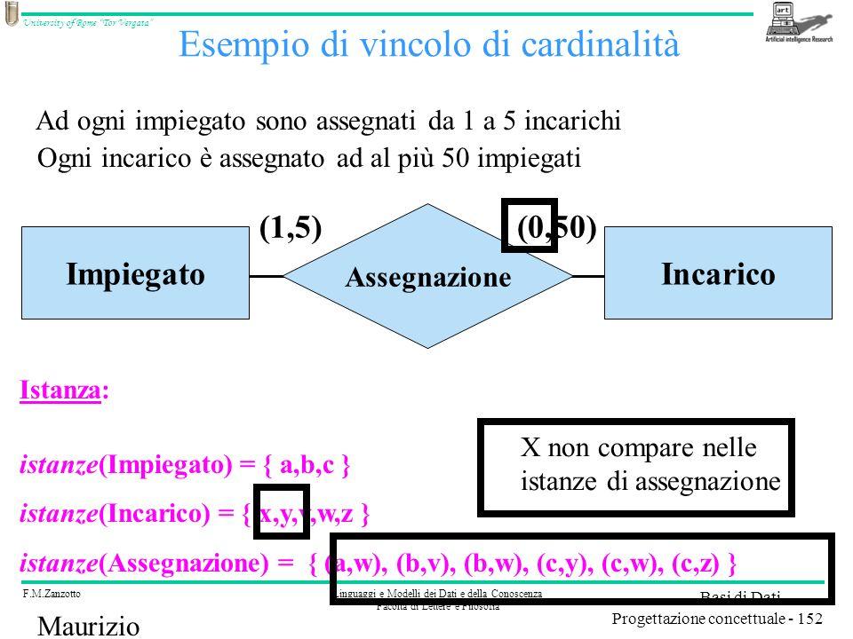 F.M.ZanzottoLinguaggi e Modelli dei Dati e della Conoscenza Facoltà di Lettere e Filosofia University of Rome Tor Vergata Basi di Dati Progettazione concettuale - 152 Maurizio Lenzerini Esempio di vincolo di cardinalità Assegnazione ImpiegatoIncarico (1,5)(0,50) Ad ogni impiegato sono assegnati da 1 a 5 incarichi Ogni incarico è assegnato ad al più 50 impiegati Istanza: istanze(Impiegato) = { a,b,c } istanze(Incarico) = { x,y,v,w,z } istanze(Assegnazione) = { (a,w), (b,v), (b,w), (c,y), (c,w), (c,z) } X non compare nelle istanze di assegnazione