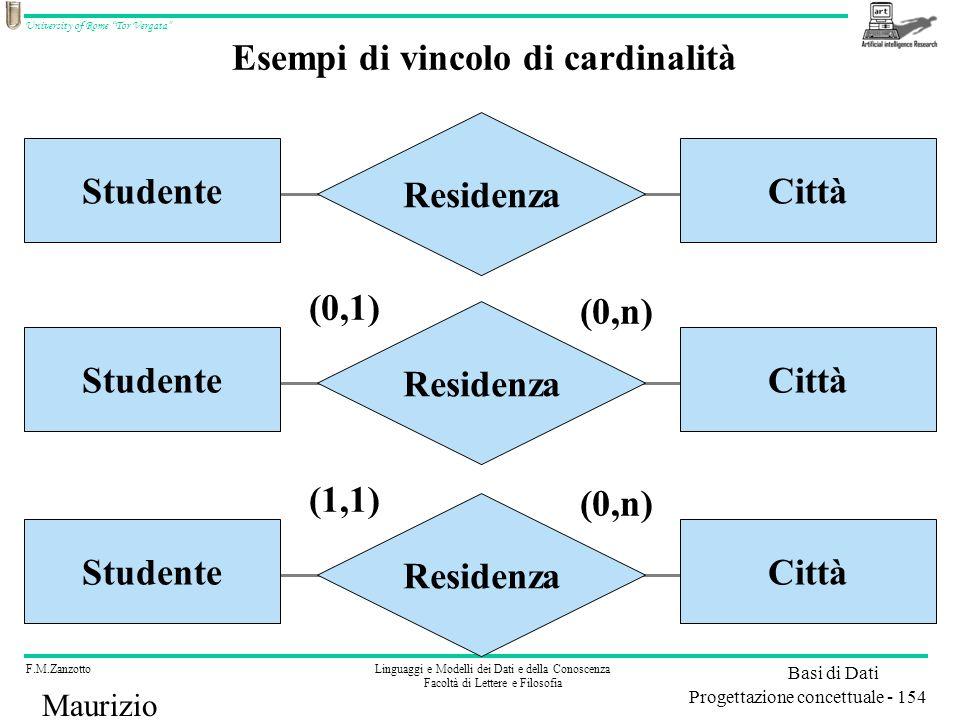 F.M.ZanzottoLinguaggi e Modelli dei Dati e della Conoscenza Facoltà di Lettere e Filosofia University of Rome Tor Vergata Basi di Dati Progettazione concettuale - 154 Maurizio Lenzerini Esempi di vincolo di cardinalità Residenza StudenteCittà Residenza StudenteCittà (0,1) (0,n) Residenza StudenteCittà (1,1) (0,n)