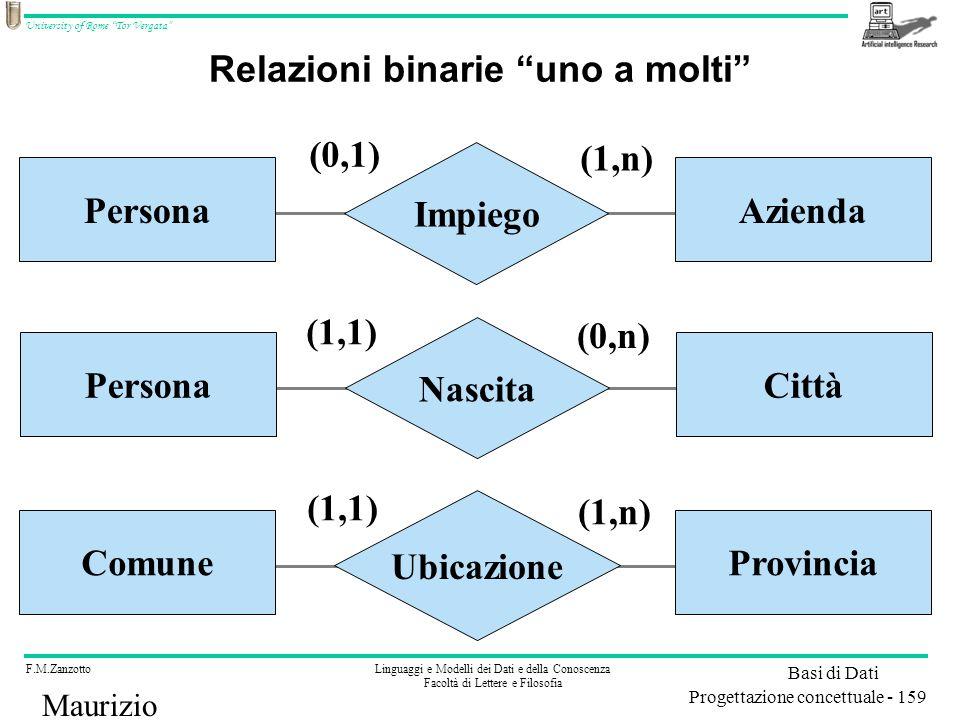 F.M.ZanzottoLinguaggi e Modelli dei Dati e della Conoscenza Facoltà di Lettere e Filosofia University of Rome Tor Vergata Basi di Dati Progettazione concettuale - 159 Maurizio Lenzerini Relazioni binarie uno a molti Impiego PersonaAzienda (0,1) (1,n) Nascita PersonaCittà (1,1) (0,n) Ubicazione ComuneProvincia (1,1) (1,n)