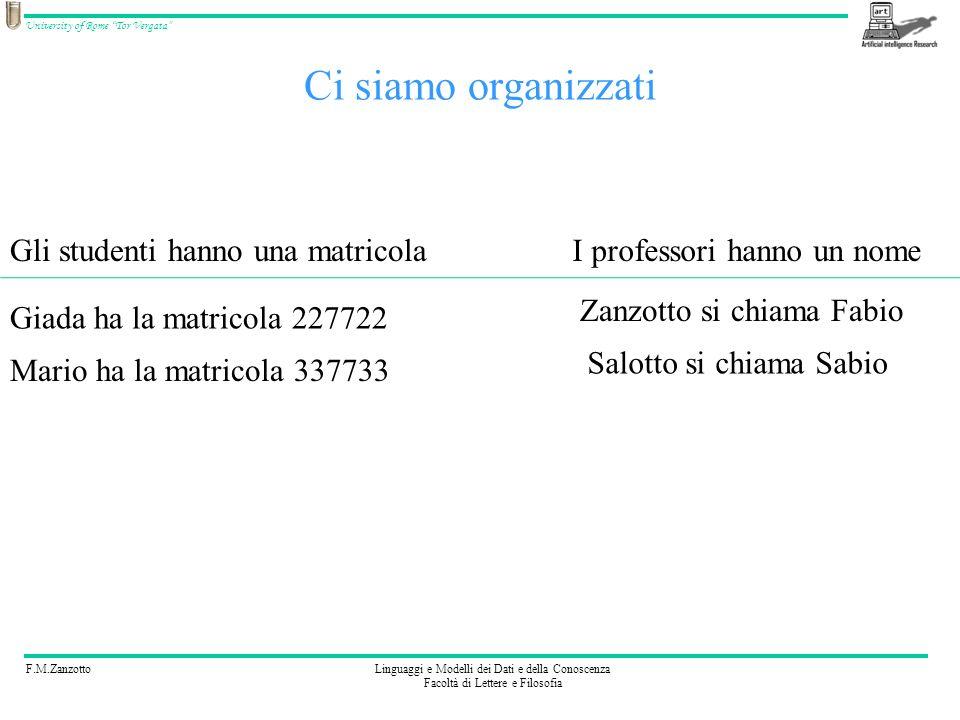 F.M.ZanzottoLinguaggi e Modelli dei Dati e della Conoscenza Facoltà di Lettere e Filosofia University of Rome Tor Vergata Ci siamo organizzati Gli studenti hanno una matricola Giada ha la matricola 227722 I professori hanno un nome Zanzotto si chiama Fabio Mario ha la matricola 337733 Salotto si chiama Sabio