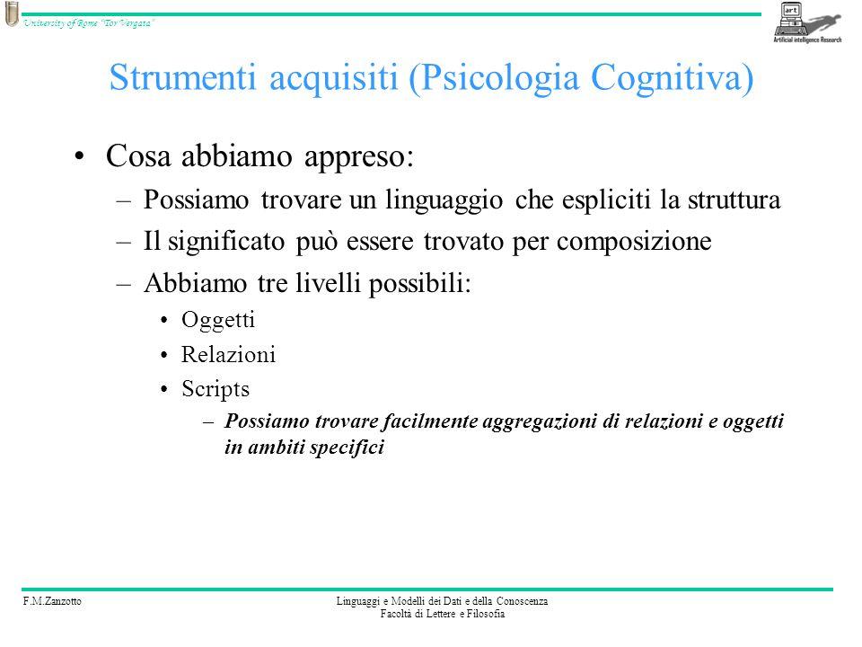 F.M.ZanzottoLinguaggi e Modelli dei Dati e della Conoscenza Facoltà di Lettere e Filosofia University of Rome Tor Vergata Domanda Qual è la definizione intesionale.