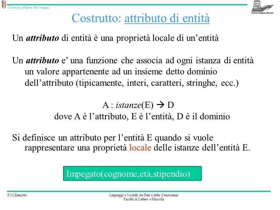 F.M.ZanzottoLinguaggi e Modelli dei Dati e della Conoscenza Facoltà di Lettere e Filosofia University of Rome Tor Vergata Un attributo di entità è una proprietà locale di unentità Un attributo e una funzione che associa ad ogni istanza di entità un valore appartenente ad un insieme detto dominio dellattributo (tipicamente, interi, caratteri, stringhe, ecc.) A : istanze(E) D dove A è lattributo, E è lentità, D è il dominio Si definisce un attributo per lentità E quando si vuole rappresentare una proprietà locale delle istanze dellentità E.