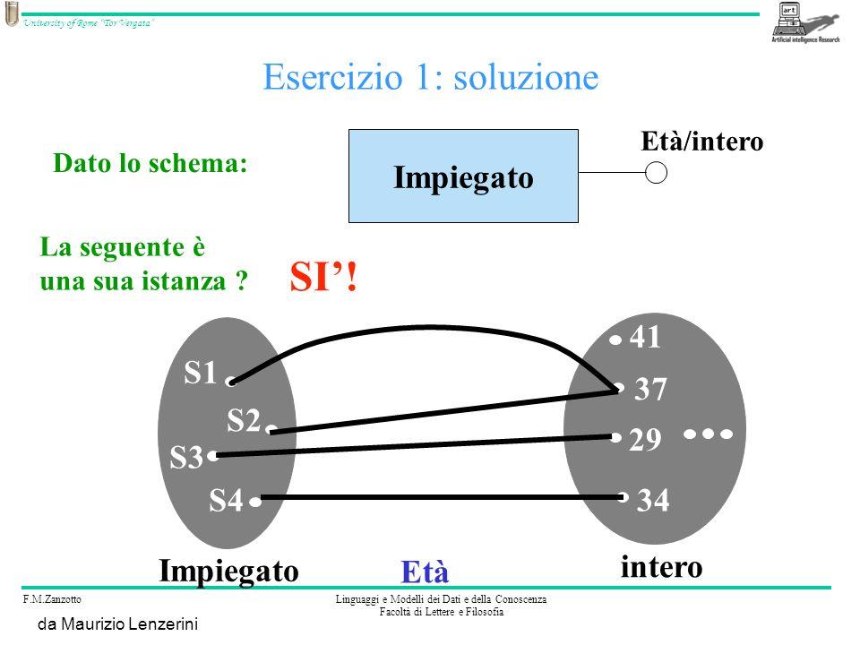 F.M.ZanzottoLinguaggi e Modelli dei Dati e della Conoscenza Facoltà di Lettere e Filosofia University of Rome Tor Vergata Esercizio 1: soluzione S1 S2 S4 S3 Impiegato 37 29 34 intero Età Età/intero Impiegato Dato lo schema: La seguente è una sua istanza .