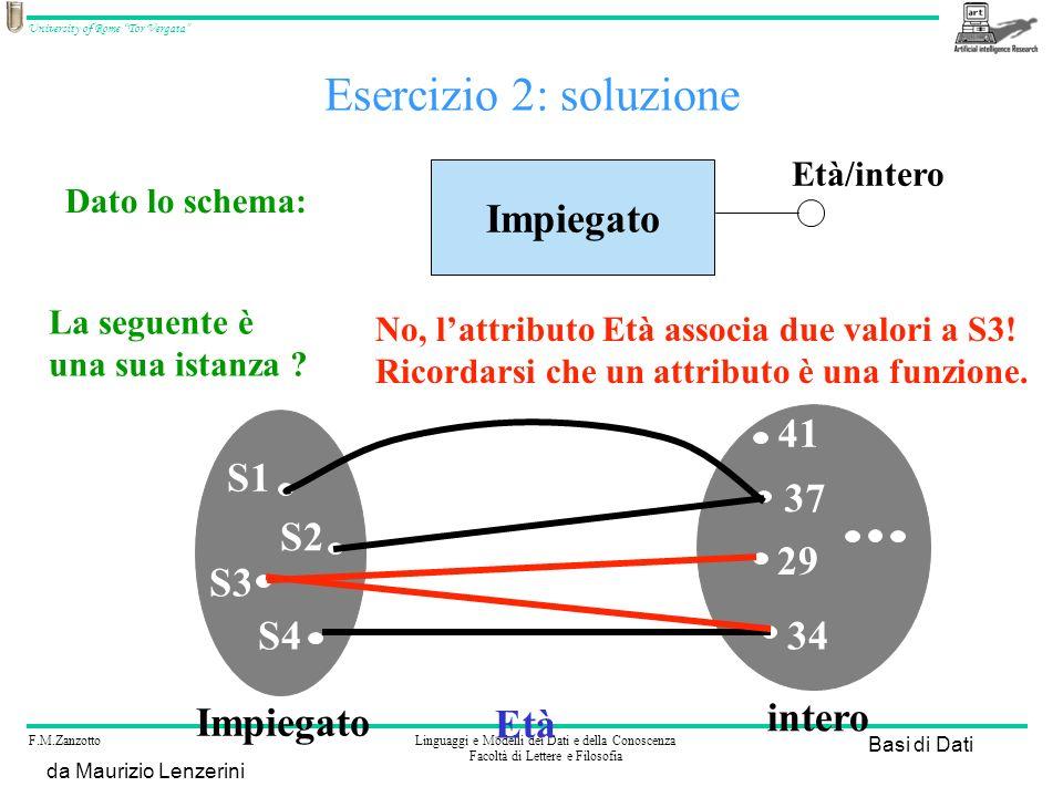 F.M.ZanzottoLinguaggi e Modelli dei Dati e della Conoscenza Facoltà di Lettere e Filosofia University of Rome Tor Vergata Basi di Dati Esercizio 2: soluzione S1 S2 S4 S3 Impiegato 37 29 34 intero Età Età/intero Impiegato Dato lo schema: La seguente è una sua istanza .
