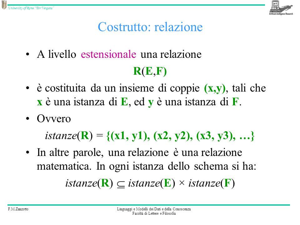 F.M.ZanzottoLinguaggi e Modelli dei Dati e della Conoscenza Facoltà di Lettere e Filosofia University of Rome Tor Vergata Costrutto: relazione A livello estensionale una relazione R(E,F) è costituita da un insieme di coppie (x,y), tali che x è una istanza di E, ed y è una istanza di F.