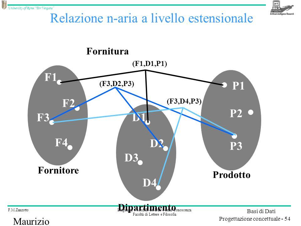 F.M.ZanzottoLinguaggi e Modelli dei Dati e della Conoscenza Facoltà di Lettere e Filosofia University of Rome Tor Vergata Basi di Dati Progettazione concettuale - 54 Maurizio Lenzerini Relazione n-aria a livello estensionale F1F1 F2F2 F4F4 F3F3 Fornitore P1P1 P2P2 P3P3 Prodotto D1D1 D2D2 D4D4 D3D3 Dipartimento (F1,D1,P1) (F3,D2,P3) (F3,D4,P3) Fornitura