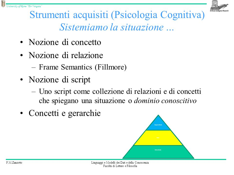 F.M.ZanzottoLinguaggi e Modelli dei Dati e della Conoscenza Facoltà di Lettere e Filosofia University of Rome Tor Vergata Basi di Dati Progettazione concettuale - 157 Maurizio Lenzerini Relazioni binarie uno a uno Vendita OrdineFattura (0,1) (1,1) Docenza ProfessoreCorso (1,1) (0,1) Direzione ImpiegatoProgetto (0,1) (1,1)