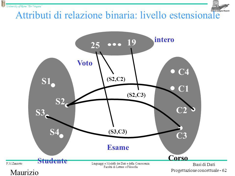 F.M.ZanzottoLinguaggi e Modelli dei Dati e della Conoscenza Facoltà di Lettere e Filosofia University of Rome Tor Vergata Basi di Dati Progettazione concettuale - 62 Maurizio Lenzerini S1 S2 S4 S3 C1 C2 C3 (S2,C3) (S2,C2) (S3,C3) Esame C4 Studente Corso 25 Attributi di relazione binaria: livello estensionale 25 intero Voto 19