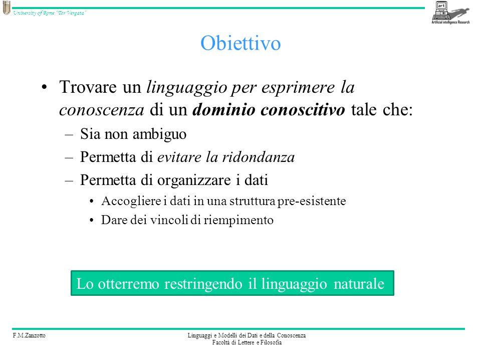 F.M.ZanzottoLinguaggi e Modelli dei Dati e della Conoscenza Facoltà di Lettere e Filosofia University of Rome Tor Vergata Rapidamente.