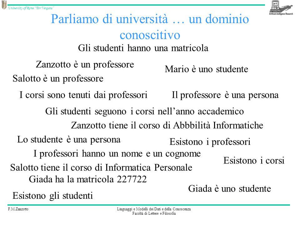 F.M.ZanzottoLinguaggi e Modelli dei Dati e della Conoscenza Facoltà di Lettere e Filosofia University of Rome Tor Vergata