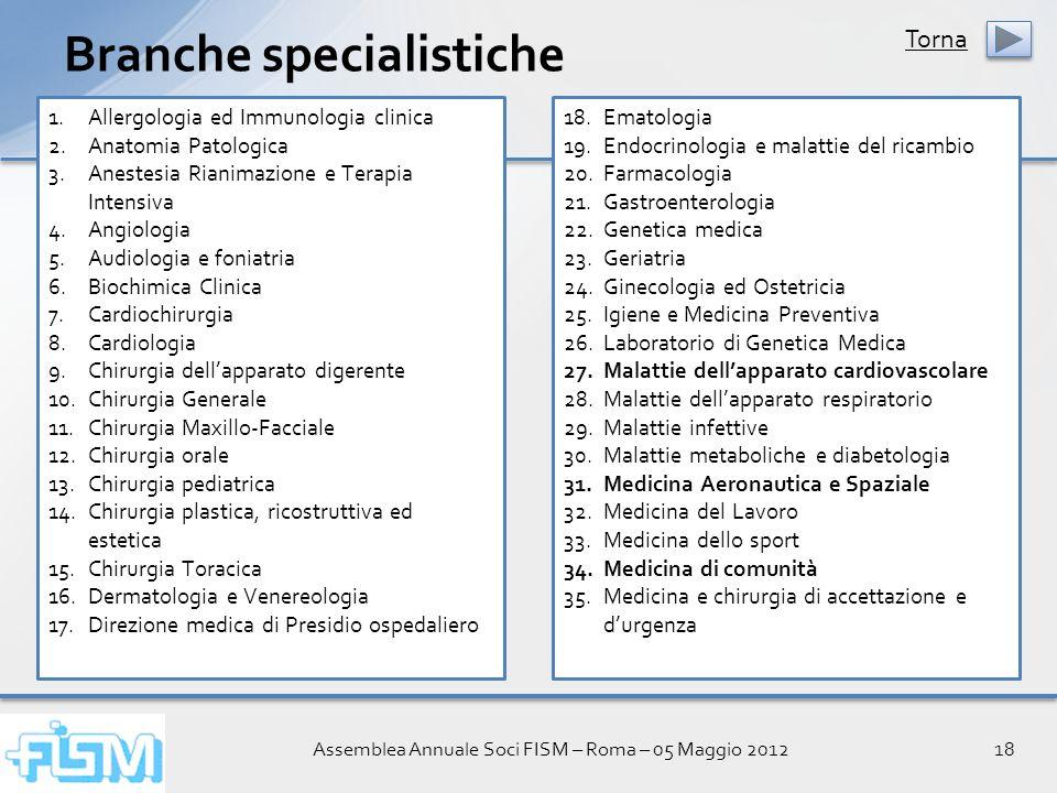 Assemblea Annuale Soci FISM – Roma – 05 Maggio 201218 Branche specialistiche 1.Allergologia ed Immunologia clinica 2.Anatomia Patologica 3.Anestesia R