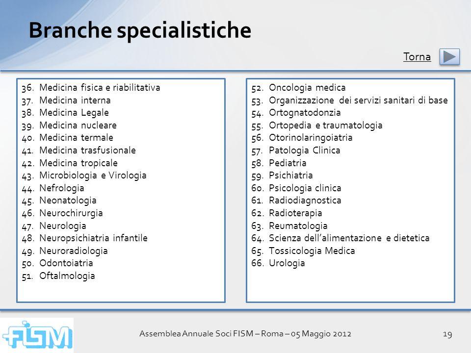 Assemblea Annuale Soci FISM – Roma – 05 Maggio 201219 Branche specialistiche 36.Medicina fisica e riabilitativa 37.Medicina interna 38.Medicina Legale