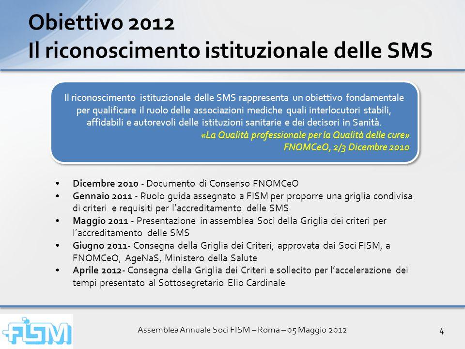 Assemblea Annuale Soci FISM – Roma – 05 Maggio 20124 Dicembre 2010 - Documento di Consenso FNOMCeO Gennaio 2011 - Ruolo guida assegnato a FISM per pro