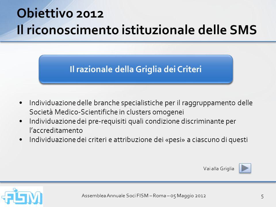 Assemblea Annuale Soci FISM – Roma – 05 Maggio 20125 Individuazione delle branche specialistiche per il raggruppamento delle Società Medico-Scientific