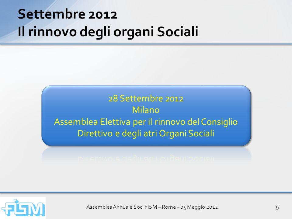 Assemblea Annuale Soci FISM – Roma – 05 Maggio 20129 Settembre 2012 Il rinnovo degli organi Sociali