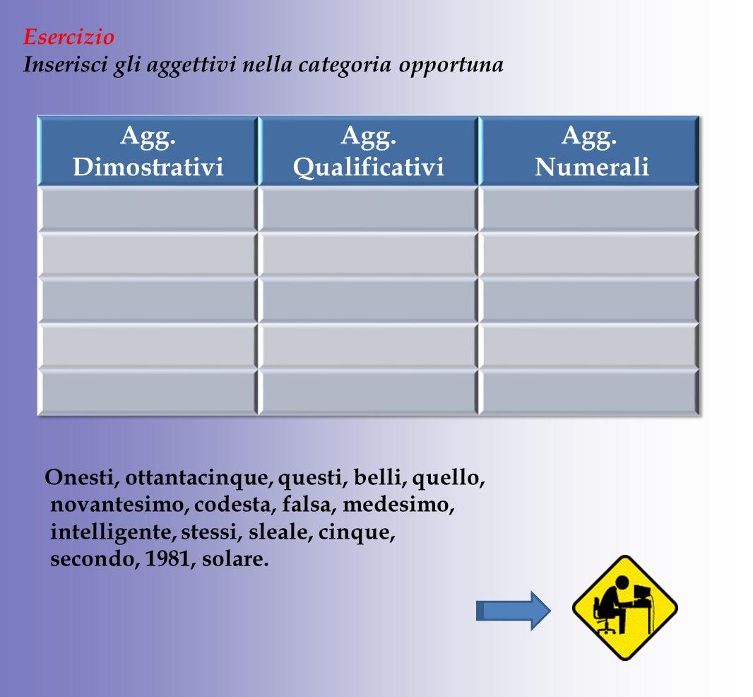Esercizio Inserisci gli aggettivi nella categoria opportuna Onesti, ottantacinque, questi, belli, quello, novantesimo, codesta, falsa, medesimo, intelligente, stessi, sleale, cinque, secondo, 1981, solare.
