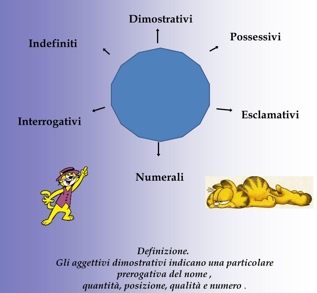 Dimostrativi Indefiniti Interrogativi Possessivi Esclamativi Numerali Definizione. Gli aggettivi dimostrativi indicano una particolare prerogativa del