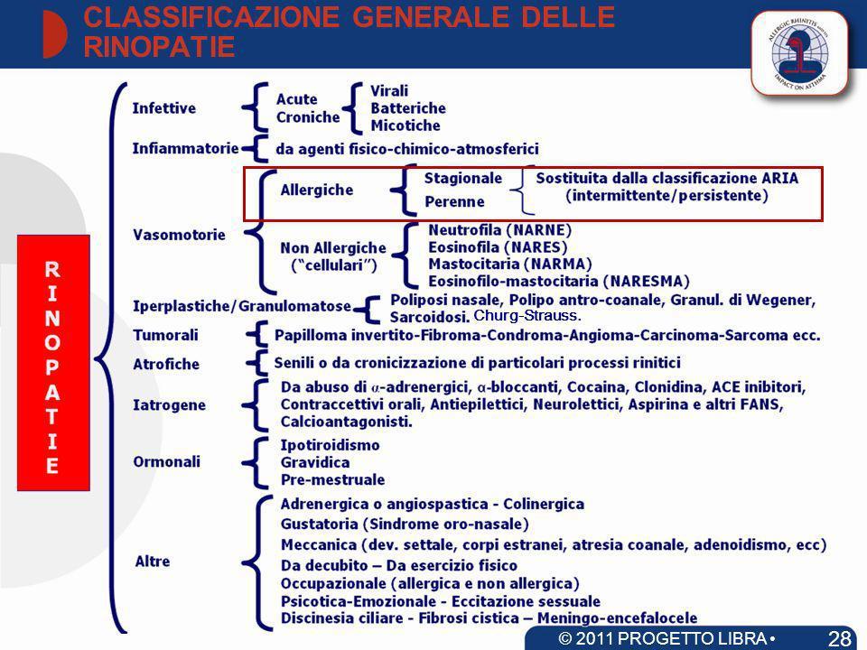 Churg-Strauss. CLASSIFICAZIONE GENERALE DELLE RINOPATIE 28 © 2011 PROGETTO LIBRA www.progetto-aria.it