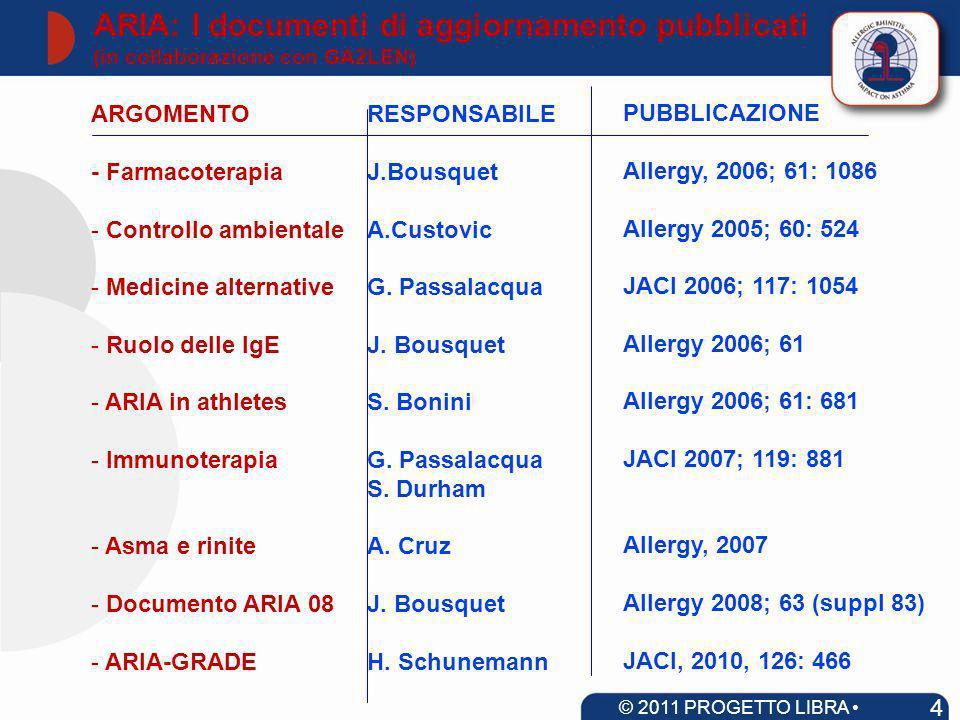 Lieve intermittente Lieve persistente Moderata- grave intermittente Moderata- grave persistente Allontanamento di allergeni e irritanti Decongestionante nasale (<10 giorni e sopra i 12 anni) (o decongestionante orale) Steroide nasale Antistaminico di II generazione orale o locale Immunoterapia specifica Cromoni Antileucotrienico (se coesiste asma) Trattamento della rinite allergica 75 © 2011 PROGETTO LIBRA www.progetto-aria.it