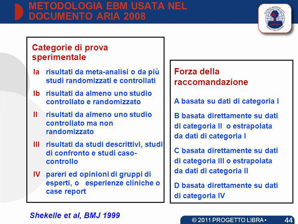 METODOLOGIA EBM USATA NEL DOCUMENTO ARIA 2008 44 © 2011 PROGETTO LIBRA www.progetto-aria.it Ia risultati da meta-analisi o da più studi randomizzati e