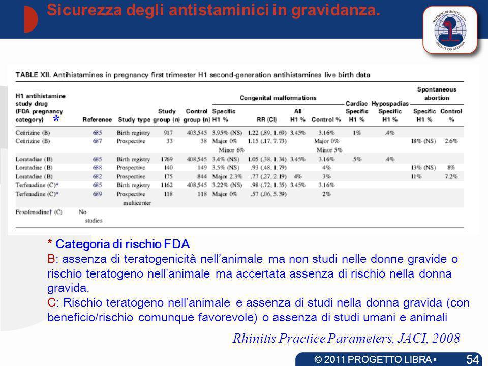 Rhinitis Practice Parameters, JACI, 2008 * Categoria di rischio FDA B: assenza di teratogenicità nellanimale ma non studi nelle donne gravide o rischi