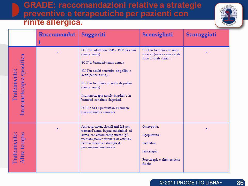 Raccomandat i SuggeritiSconsigliatiScoraggiati Trattamento: Immunoterapia specifica - SCIT in adulti con SAR e PER da acari (senza asma). SCIT in bamb