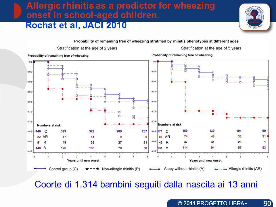 Rochat et al, JACI 2010 Coorte di 1.314 bambini seguiti dalla nascita ai 13 anni Allergic rhinitis as a predictor for wheezing onset in school-aged ch
