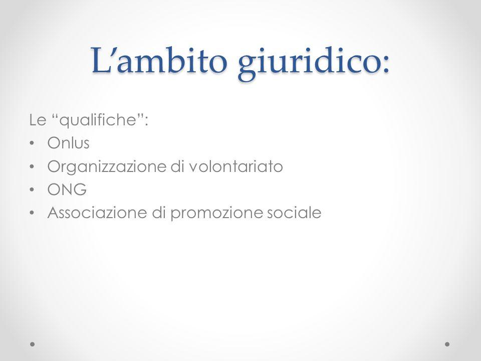 Lambito giuridico: Le qualifiche: Onlus Organizzazione di volontariato ONG Associazione di promozione sociale