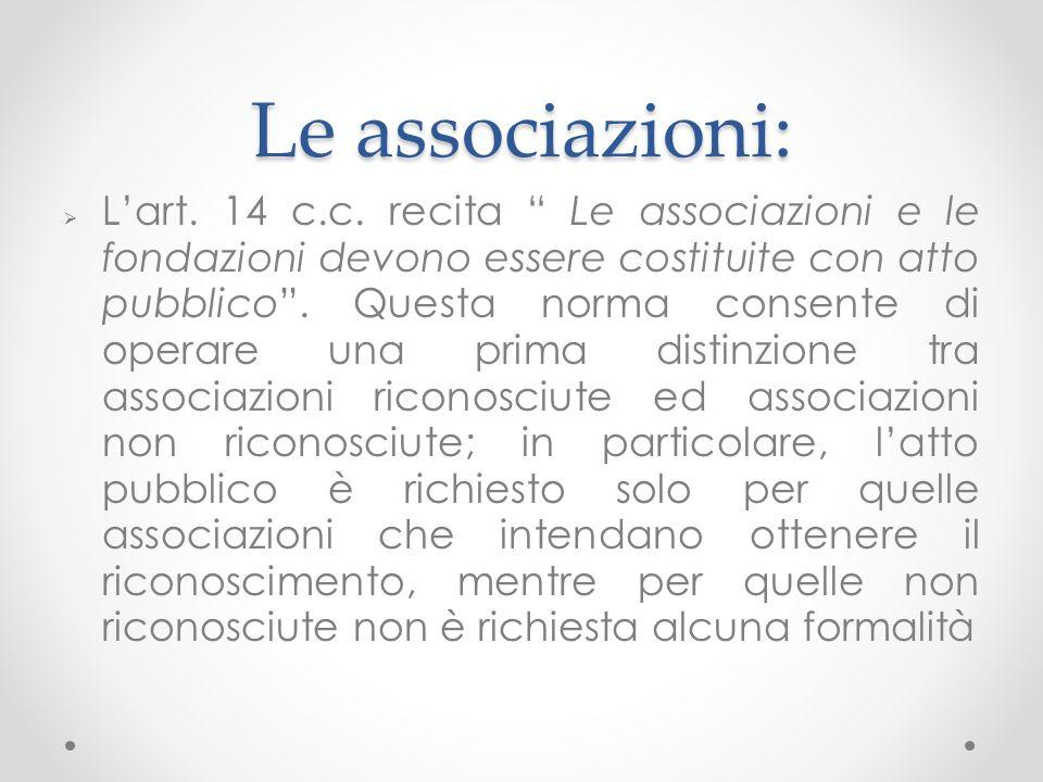 Le associazioni: Lart. 14 c.c.